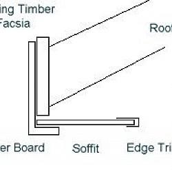 White 10mm x 100mm Soffit Board in 2.5 metre Length