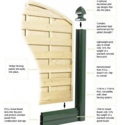 PVCu Plastic 6 inch 150mm High Garden Fence Gravel Boards